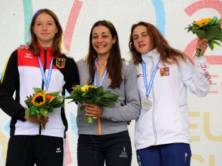 First Canoe Slalom European Champion title for Andorra